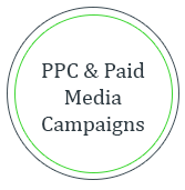 PPc and paid media campaigns