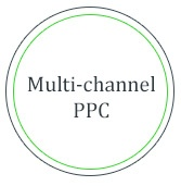PPC_services_Marketing_Envy